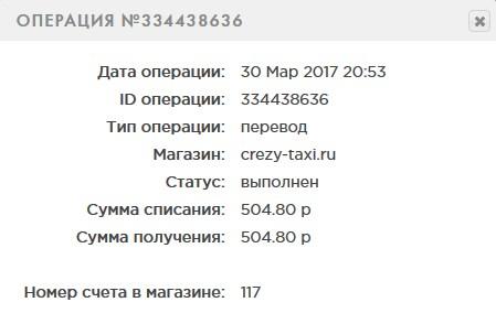 http://moniktop.ru/img/vkladi/151-2.jpg